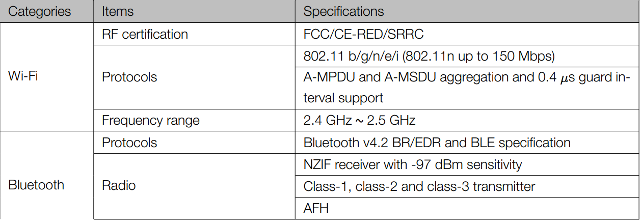 File:Specifications png - 52Pi Wiki