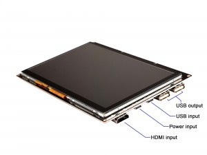 7-Inch-1024x600 Capacitive Touch Screen (Extend Two USB HOST