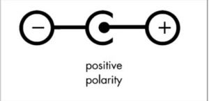 Positive polarity.jpg